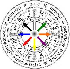 Level cleric/oracle 3, inquisitor 3, paladin 3, shaman 3, sorcerer/wizard 3, summoner/unchained summoner 3; Chaos Magic And The Pagan Year The Blog Of Baphomet