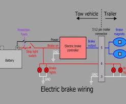 wells cargo trailer brake wiring diagram practical enclosed trailer wells cargo trailer brake wiring diagram new awesome trailer wiring diagram electric brakes 31 additional
