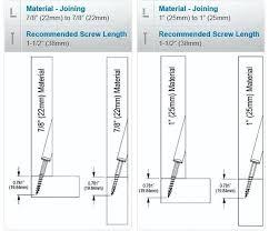 Kreg Jig Depth Chart Kreg Jig Screw Length Guide Laurinneal Co