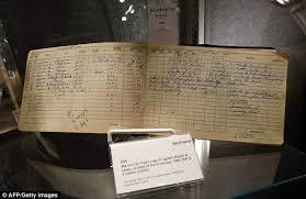 Enola Gay co pilot s flight logs  Hiroshima plans for sale   WTOP