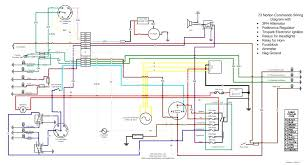 home electrical wiring pdf omniblend dometic wiring diagrams early models home electrical wiring pdf single line diagram electrical drawing software free home electrical wiring diagrams electrical