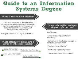 computer tech degree information sciences online degree programs