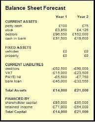 basic balance sheet balance sheet for small business basic captures davidhamed com
