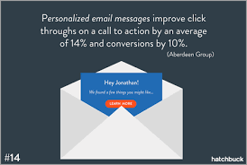 13 Best Ways To Personalize Your Email Marketing To Increase