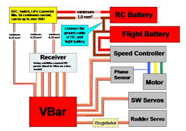 vbar wiring diagram vbar image wiring diagram vbar setup and wiring help ar8000 castle 160hv and vbar gov on vbar wiring diagram