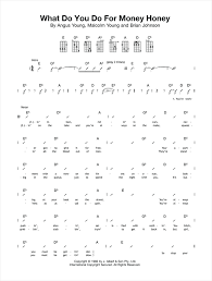Riptide Strumming Pattern Best What Do You Do For Money Honey Sheet Music By ACDC Ukulele With