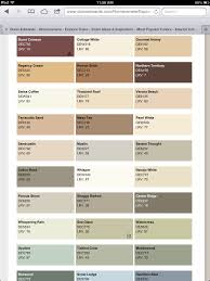 Dunn Edwards White Color Chart Dunn Edwards Paint Muslin Whisper Calico Rock Paint
