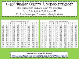 0 129 Charts A Skip Counting Set Skip Counting Hundreds