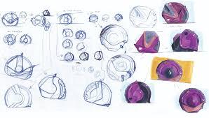 Ergonomics In Product Design Industrial Design Origin Product Design