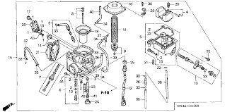 similiar honda rincon parts diagram keywords honda rancher 350 carb diagram honda wiring diagram