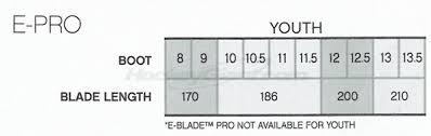 Ccm Runner Size Chart Www Totalhockey Com Ui Sizing Ccm Hockeyskates