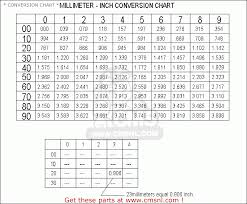 Suzuki Zr50k 1981 X E22 Conversion Chart Buy