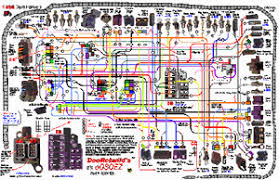 on line corvette wiring diagram 1966 on line corvette 1966 corvette under dash wiring diagram corvette get image