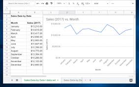 Google Charts Standard Deviation How To Make A Line Graph In Google Sheets Itechguides Com