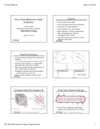 F Chart Method Alternative Energy Engineering Lecture