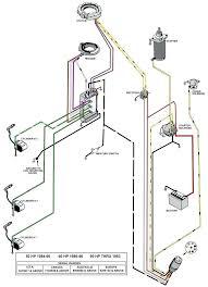 mercruiser ignition wiring diagram trim gauge wiring diagram wiring mercruiser ignition wiring diagram ignition wiring diagram s full medium mercruiser thunderbolt iv ignition wiring diagram