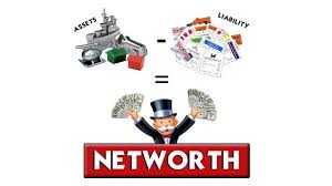 Company S Net Worth Heres How To Calculate Your Companys Net Worth Image Source H
