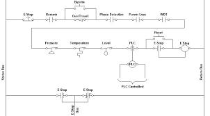 birket engineering, inc estop reset strategies Estop Wiring Diagram Trip Estop Wiring Diagram Trip #10 Start Stop Station Wiring Diagram