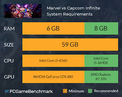 Marvel Vs Capcom Infinite System Requirements Can I Run