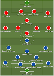 Soccer Lineups Fifa Womens World Cup 2018 19 Tactical Analysis Preview