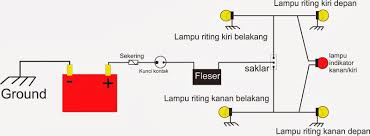 wiring diagram kelistrikan megapro wiring image auto champion training centre jogja skema lampu sein reting ada 3 on wiring diagram kelistrikan megapro