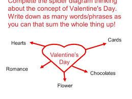 valentine carol ann duffy essay plan valentine gift ysis of carol ann duffy s poem valentine by bryony charleson