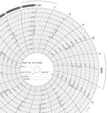 Psi Chart M 5000 24 Hr Barton Circular Chart Paper Box 100 0 5000 Psi 24hr