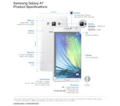 A7 Size Samsung Adds 5 5 Inch Galaxy A7 To Line Of Skinny Metal Smartphones