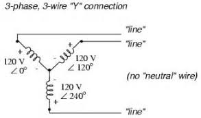 three phase delta wiring diagram images three phase y and delta configurations polyphase ac