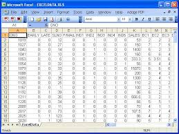 Sample Excel Files Datacsv Guided Tour