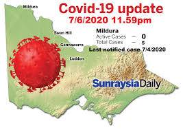 Find out about the current restrictions in place. Latest Coronavirus Figures
