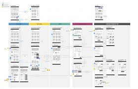 rec gov workflow photo gallery in sitemap template resume writing template