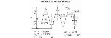 Metric Acme Thread Size Chart Trapezoidal Thread Gauges