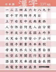 Kanji Chart Pdf Jlpt N5 Kanji Pdf Preview Japanese Language Hiragana