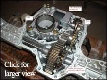 john deere hydrostatic transmission repair. Modren Transmission John Deere Hydrostatic Transmission Fix In Repair O