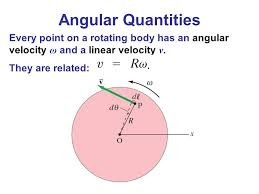 angular quantities every point on a rotating has an angular velocity ω and a linear