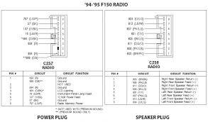 95 ford f150 radio wiring diagram somurich com 1995 ford f150 xlt stereo wiring diagram 95 ford f150 radio wiring diagram wiring diagrams for a 95 ford f150 5 8rh
