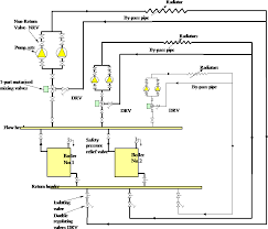 11 0 design inst diagrams the diagram below shows an example of a schematic diagram for a heating system three pumped circuits and two boilers