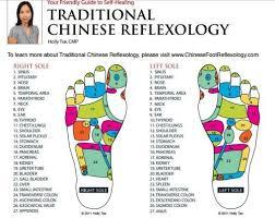 Chinese Reflexology Chart Reflexology Foot Reflexology