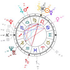 Astrology And Natal Chart Of Maia Mitchell Born On 1993 08 18
