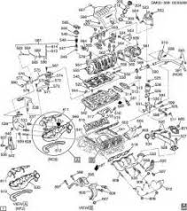 similiar chevy engine diagram keywords carlo 3 8 engine diagram chevy impala transmission solenoid 2005 chevy