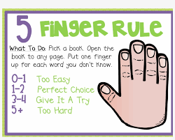 Just Right Book Chart Five Finger Rule Picking A Just Right Book Anchor Chart