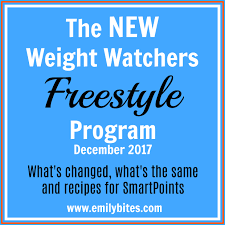 Weight Watchers Printable Online Charts Collection