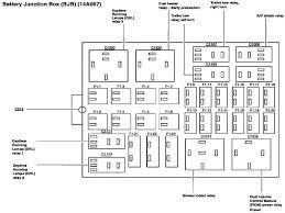 2008 ford f350 fuse box diagram discernir net 2008 ford taurus sel fuse diagram at 2008 Ford Taurus Fuse Box