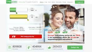 Szybka Gotówka – Pożyczki przez Internet