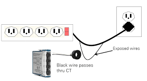 how to measure voltage current and power national instruments for module measurement using a ct the load wire black in the us is passed through the opening of the ct either via a split core ct or