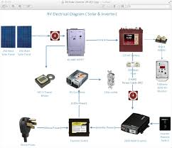 wiring diagram 2000 watt inverter the wiring diagram solar inverter project page 2 forest river forums wiring diagram