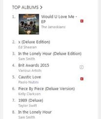 Pop Congratulation Janoskians Spot Itunes Pop Album Chart