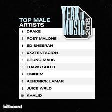 Billboard Charts 2018
