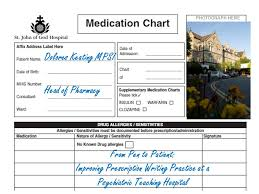 Psychiatric Medications Chart Dolores Keating Mpsi Head Of Pharmacy Ppt Video Online